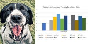 Scientists Predict Dogs Will Begin Speaking By 2045